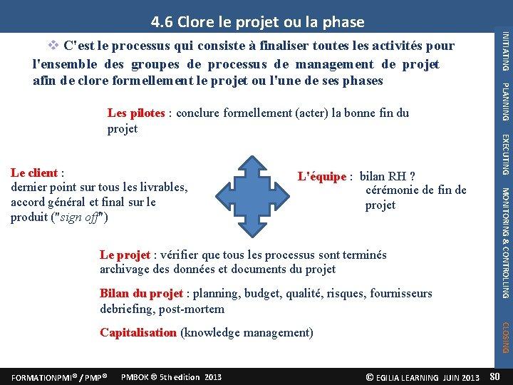 4. 6 Clore le projet ou la phase INITIATING PLANNING C'est le processus qui