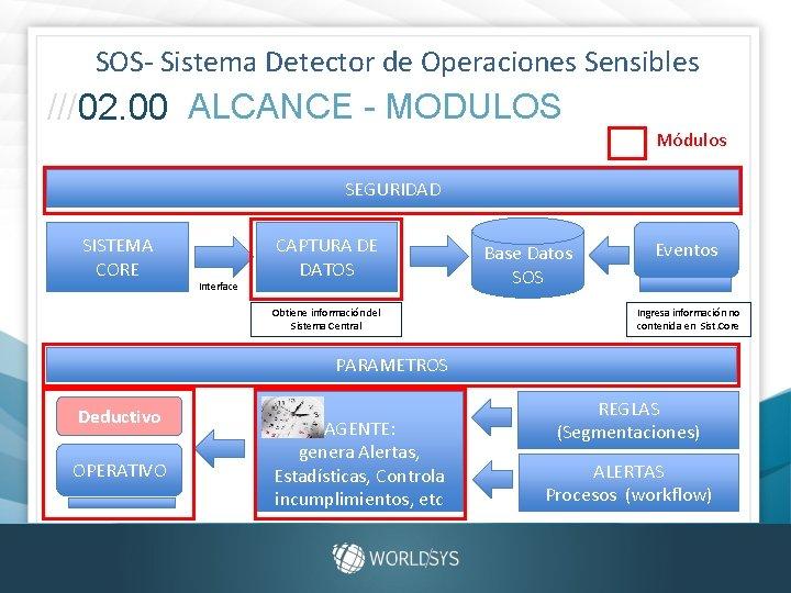 SOS- Sistema Detector de Operaciones Sensibles ///02. 00 ALCANCE - MODULOS Módulos SEGURIDAD SISTEMA