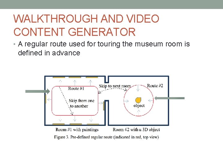 WALKTHROUGH AND VIDEO CONTENT GENERATOR • A regular route used for touring the museum