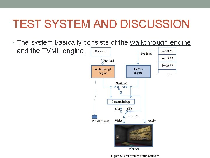 TEST SYSTEM AND DISCUSSION • The system basically consists of the walkthrough engine and