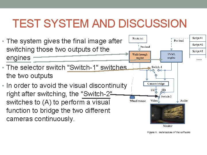 TEST SYSTEM AND DISCUSSION • The system gives the final image after switching those