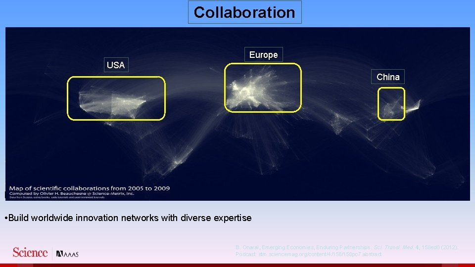 Collaboration Europe USA China • Build worldwide innovation networks with diverse expertise • Make
