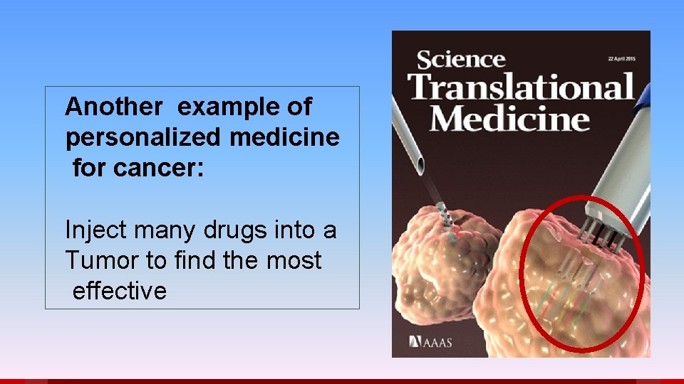Another example of personalized medicine for cancer: Inject many drugs into a Tumor to