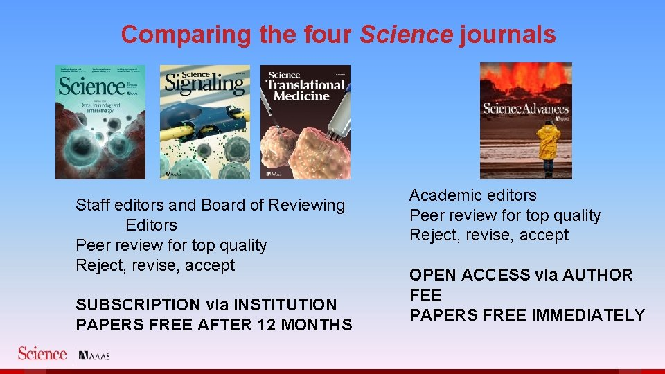 Comparing the four Science journals Staff editors and Board of Reviewing Editors Peer review
