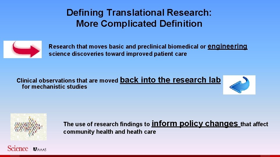 Defining Translational Research: More Complicated Definition Research that moves basic and preclinical biomedical or
