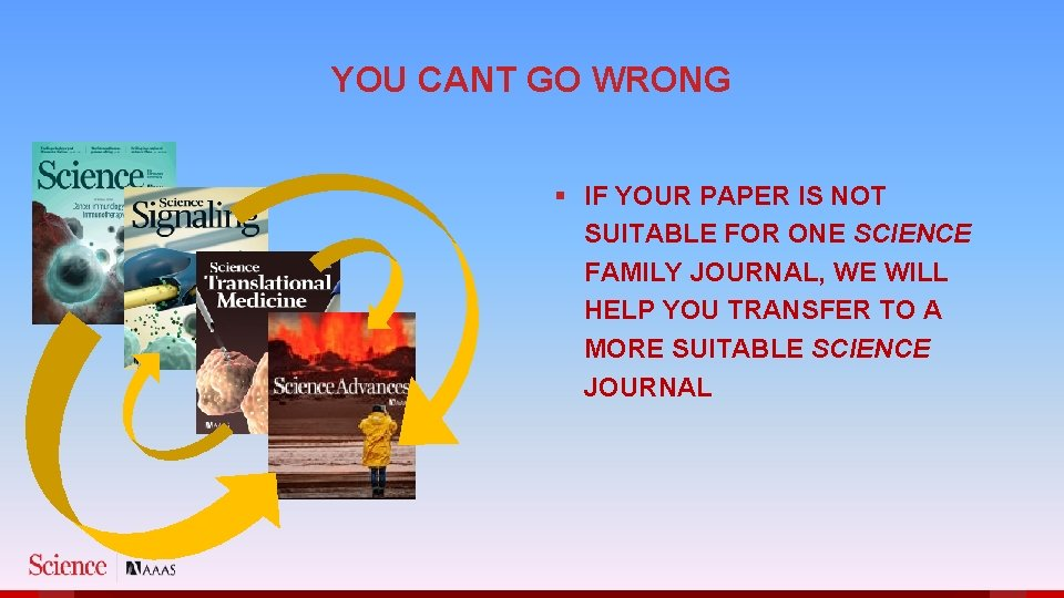 YOU CANT GO WRONG § IF YOUR PAPER IS NOT SUITABLE FOR ONE SCIENCE