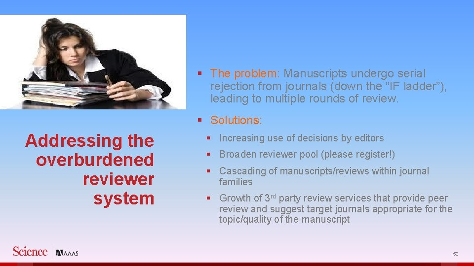 """§ The problem: Manuscripts undergo serial rejection from journals (down the """"IF ladder""""), leading"""
