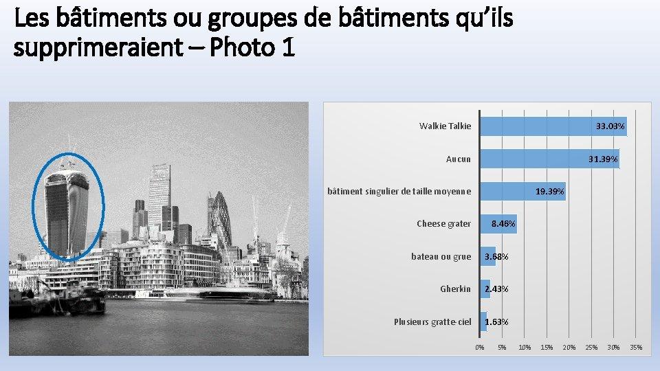 Les bâtiments ou groupes de bâtiments qu'ils supprimeraient – Photo 1 Walkie Talkie 33.