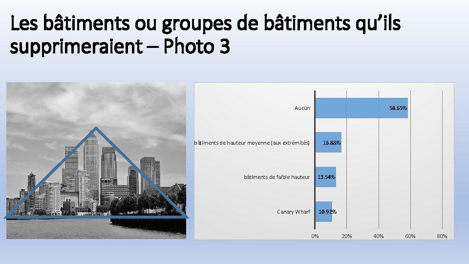 Les bâtiments ou groupes de bâtiments qu'ils supprimeraient – Photo 3 Aucun 58. 65%