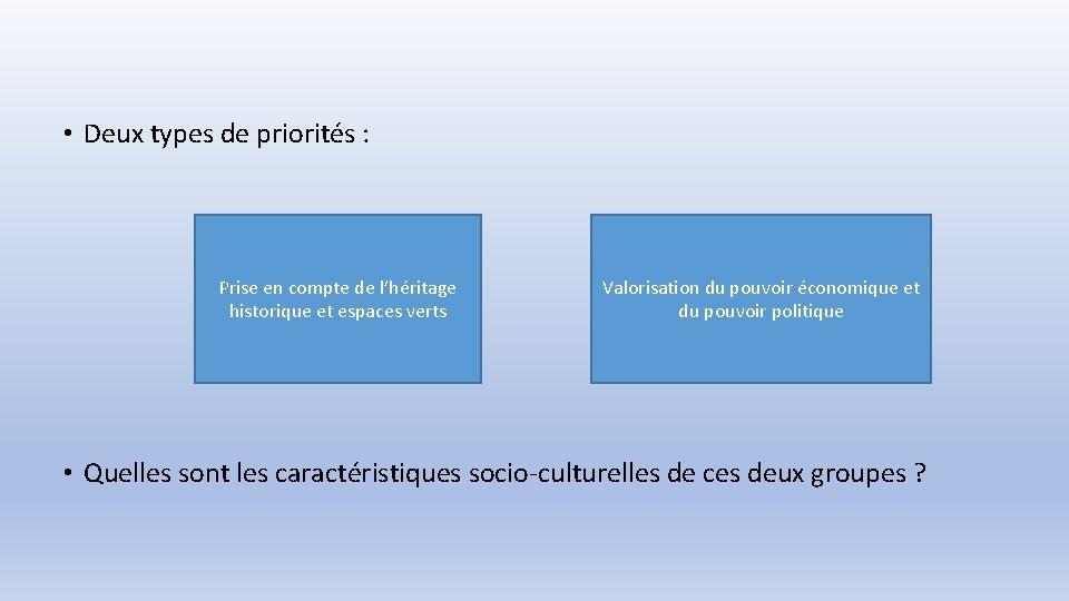 • Deux types de priorités : Prise en compte de l'héritage historique et