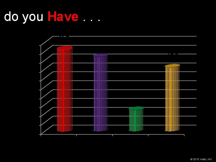 do you Have. . . 92% 100% 84% 72% 90% 80% 70% 60% 50%