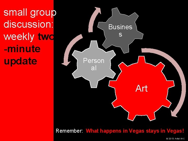 small group discussion: weekly two -minute update Busines s Person al Art Remember: What