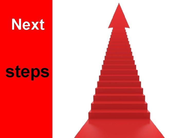 Next steps © 2013 Artist INC