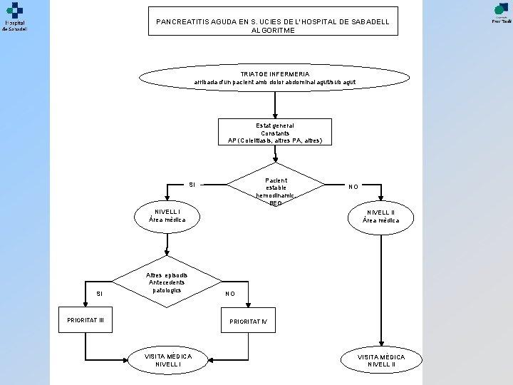 PANCREATITIS AGUDA EN S. UCIES DE L'HOSPITAL DE SABADELL ALGORITME TRIATGE INFERMERIA arribada d'un