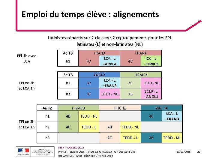 Emploi du temps élève : alignements ESEN – DGESCO A 1 -2 PNF SEPTEMBRE