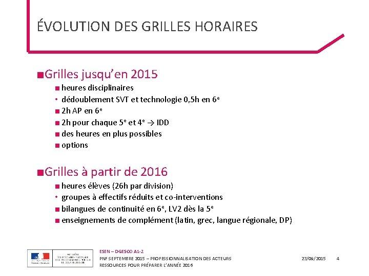 ÉVOLUTION DES GRILLES HORAIRES ■Grilles jusqu'en 2015 ■ heures disciplinaires • dédoublement SVT et