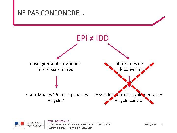 NE PAS CONFONDRE. . . EPI ≠ IDD enseignements pratiques interdisciplinaires itinéraires de découverte