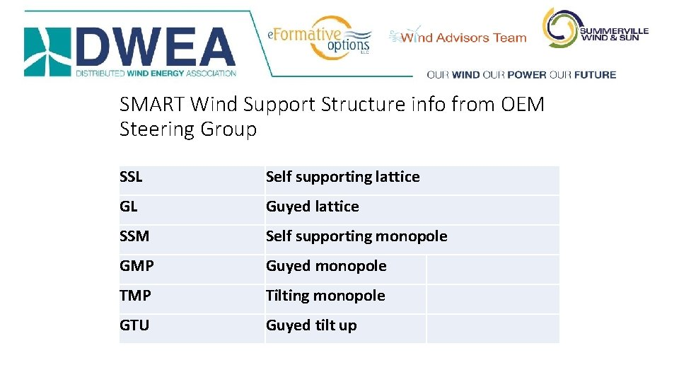 SMART Wind Support Structure info from OEM Steering Group SSL Self supporting lattice GL