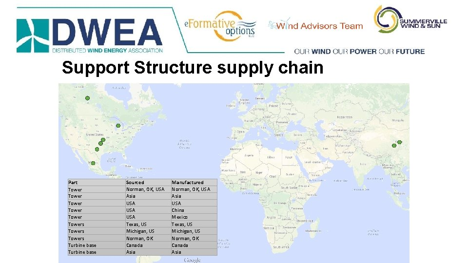 Support Structure supply chain Part Tower Towers Turbine base Sourced Norman, OK, USA Asia