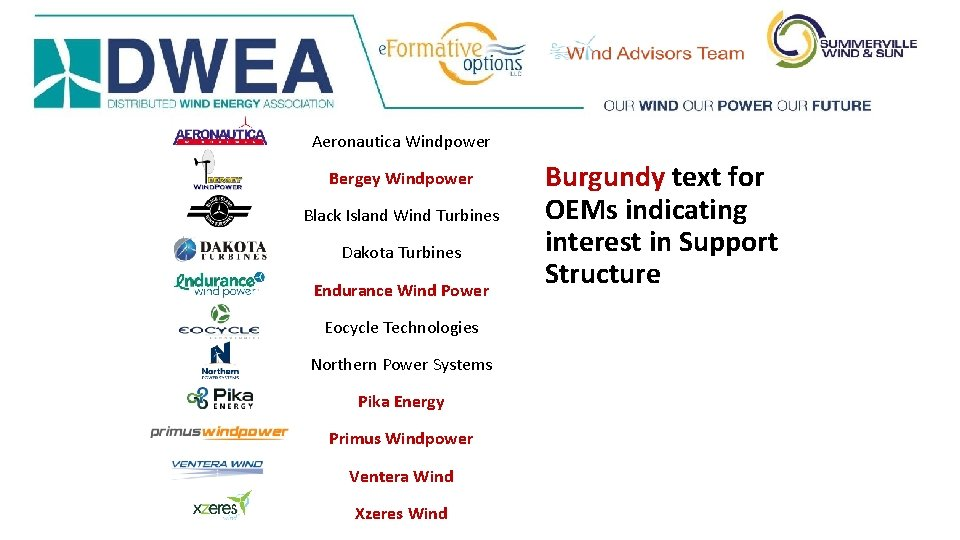 Aeronautica Windpower Bergey Windpower Black Island Wind Turbines Dakota Turbines Endurance Wind Power Eocycle