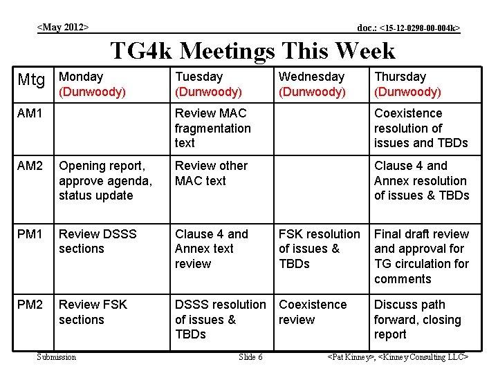 <May 2012> doc. : <15 -12 -0298 -00 -004 k> TG 4 k Meetings