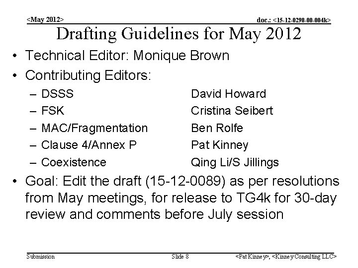 <May 2012> doc. : <15 -12 -0298 -00 -004 k> Drafting Guidelines for May