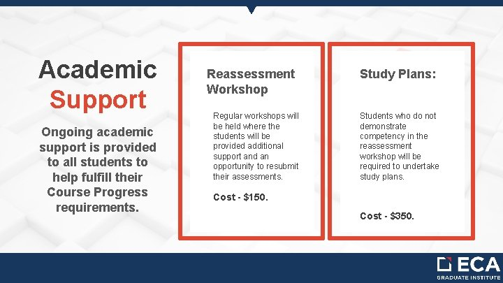 Academic Support Ongoing academic support is provided to all students to help fulfill their
