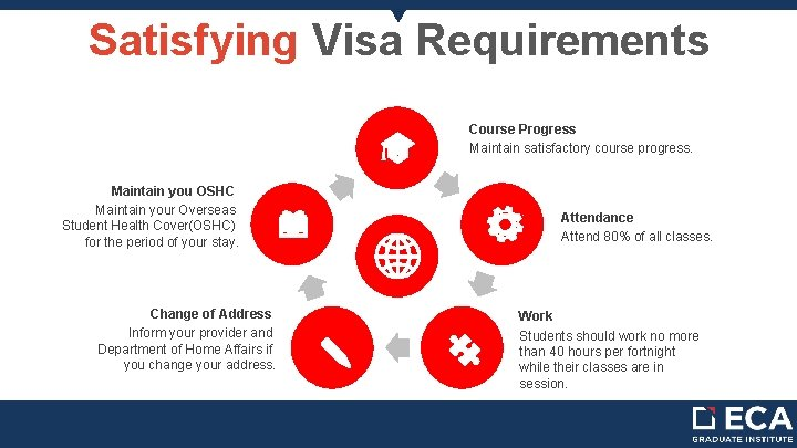 Satisfying Visa Requirements Course Progress Maintain satisfactory course progress. Maintain you OSHC Maintain your
