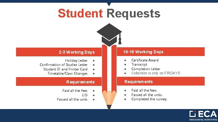 Student Requests 2 -3 Working Days Holiday Letter Confirmation of Studies Letter Student ID