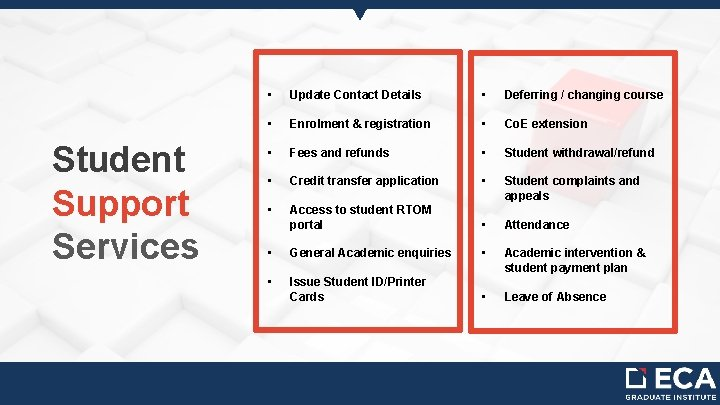 Student Support Services • Update Contact Details • Deferring / changing course • Enrolment