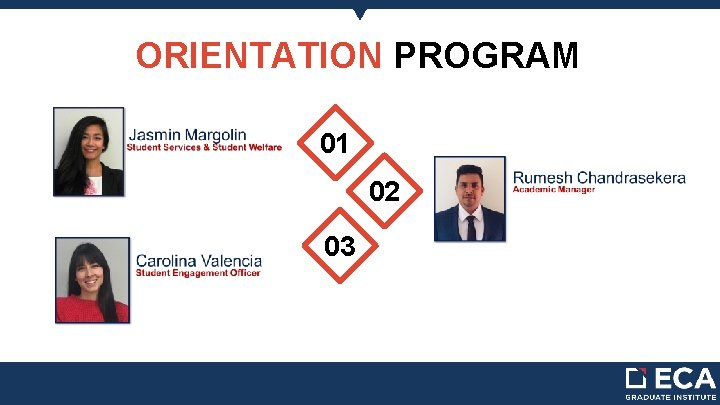 ORIENTATION PROGRAM 01 02 03