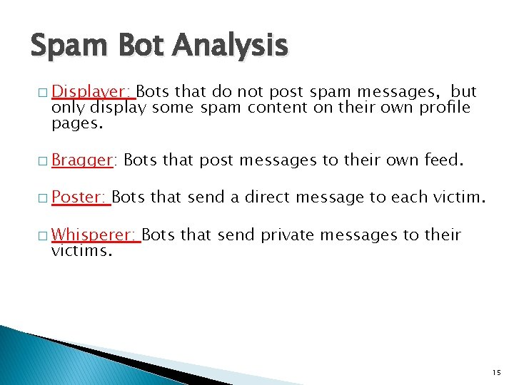 Spam Bot Analysis � Displayer: Bots that do not post spam messages, but only