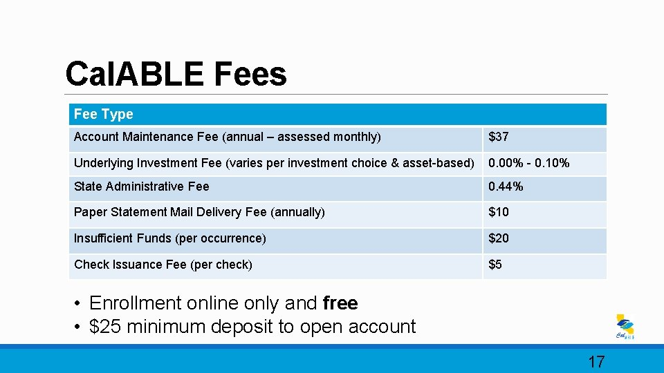 Cal. ABLE Fees Fee Type Account Maintenance Fee (annual – assessed monthly) $37 Underlying