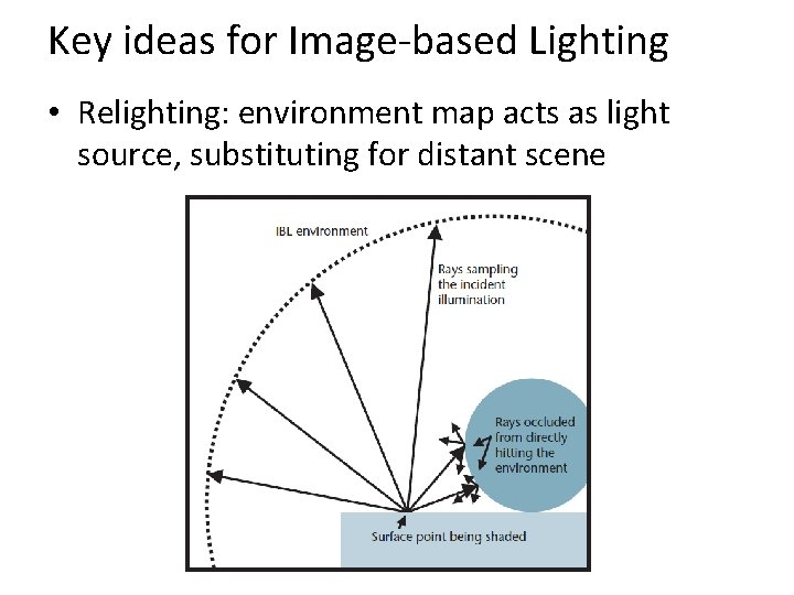 Key ideas for Image-based Lighting • Relighting: environment map acts as light source, substituting