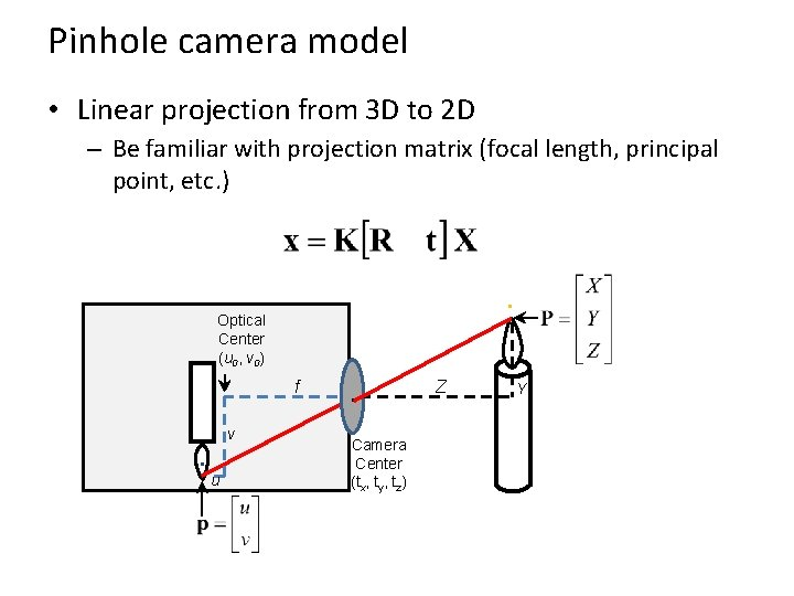 Pinhole camera model • Linear projection from 3 D to 2 D – Be