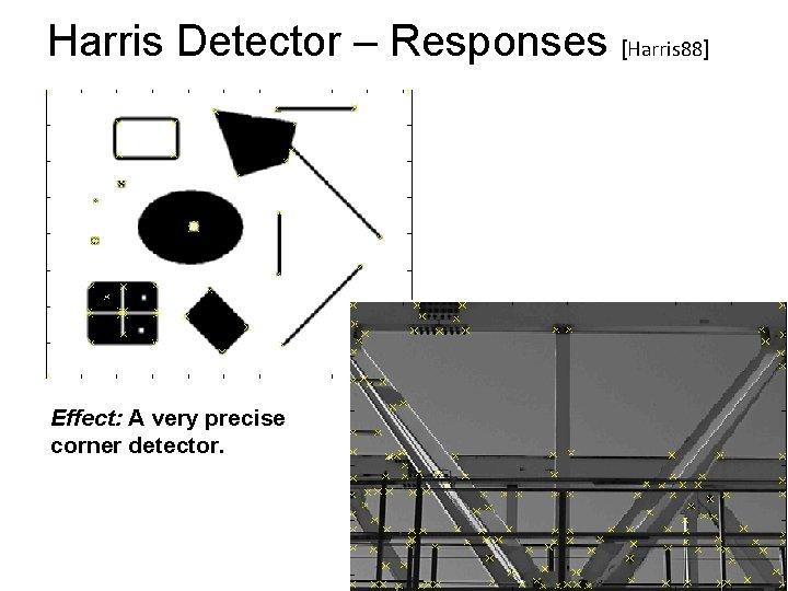 Harris Detector – Responses [Harris 88] Effect: A very precise corner detector.