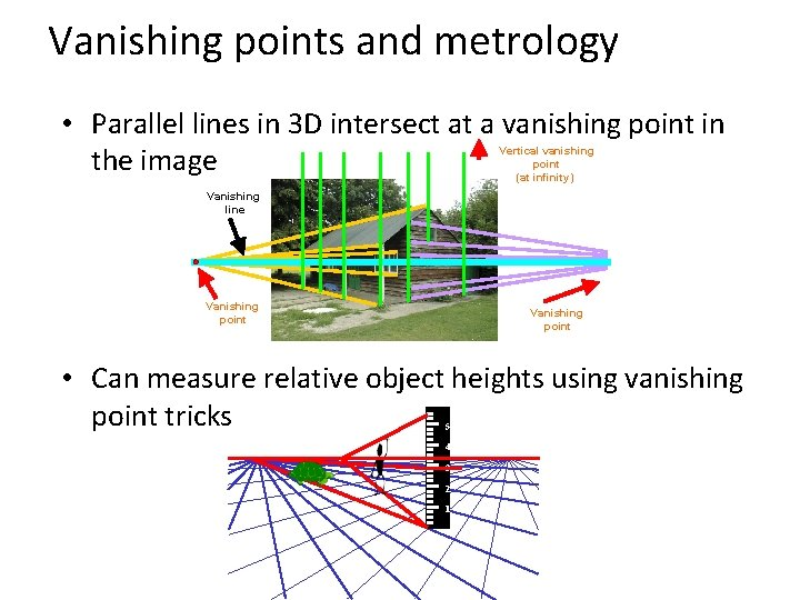 Vanishing points and metrology • Parallel lines in 3 D intersect at a vanishing