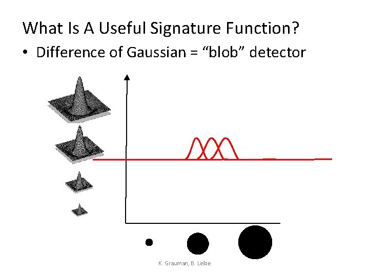 """What Is A Useful Signature Function? • Difference of Gaussian = """"blob"""" detector K."""