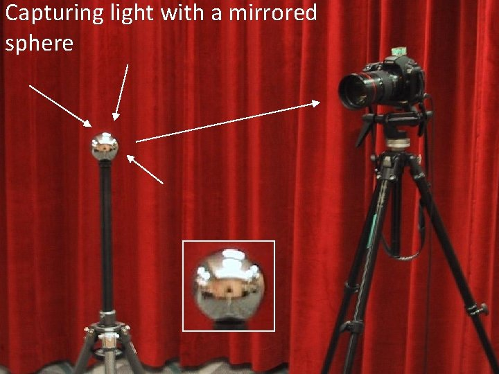 Capturing light with a mirrored sphere