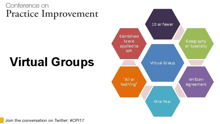10 or fewer Combined Score applied to NPI Virtual Groups Geography or Specialty Virtual
