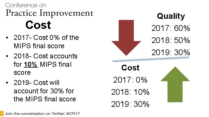 Quality Cost • 2017 - Cost 0% of the MIPS final score • 2018