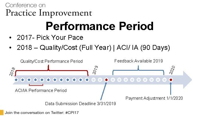 Performance Period • 2017 - Pick Your Pace • 2018 – Quality/Cost (Full Year)