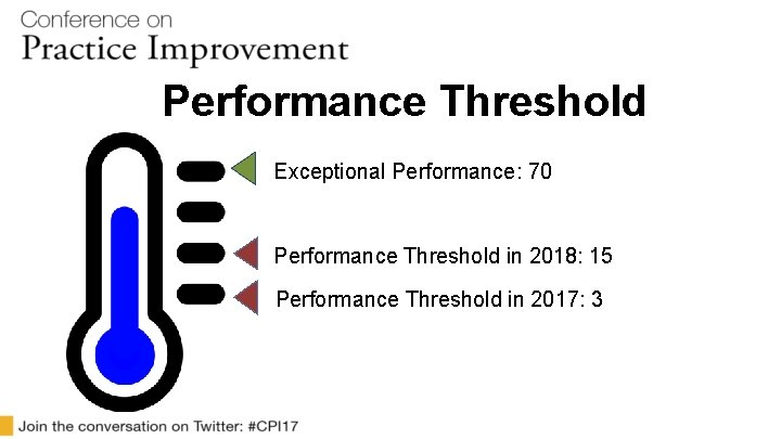 Performance Threshold Exceptional Performance: 70 Performance Threshold in 2018: 15 Performance Threshold in 2017: