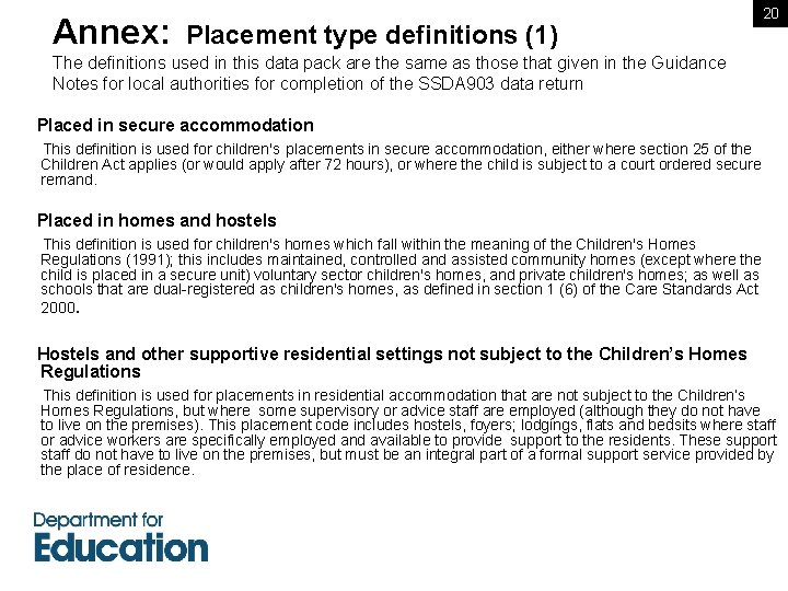 Annex: Placement type definitions (1) 20 The definitions used in this data pack are