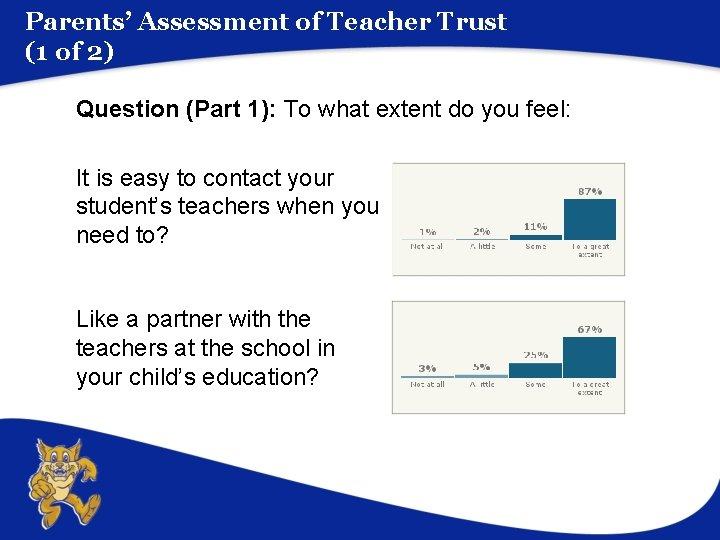Parents' Assessment of Teacher Trust (1 of 2) Question (Part 1): To what extent
