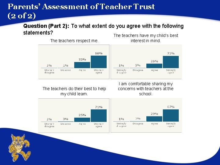 Parents' Assessment of Teacher Trust (2 of 2) Question (Part 2): To what extent