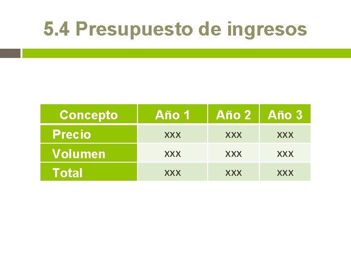 5. 4 Presupuesto de ingresos Concepto Año 1 xxx Año 2 xxx Año 3