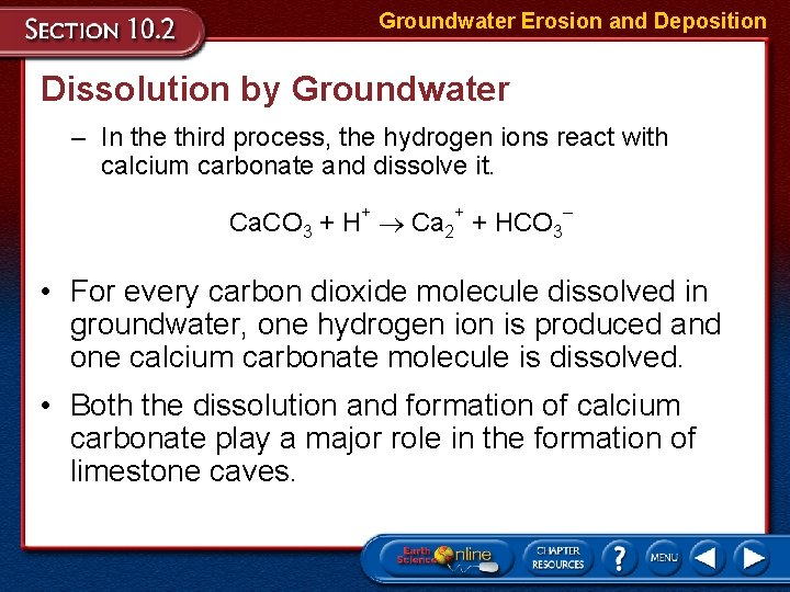 Groundwater Erosion and Deposition Dissolution by Groundwater – In the third process, the hydrogen