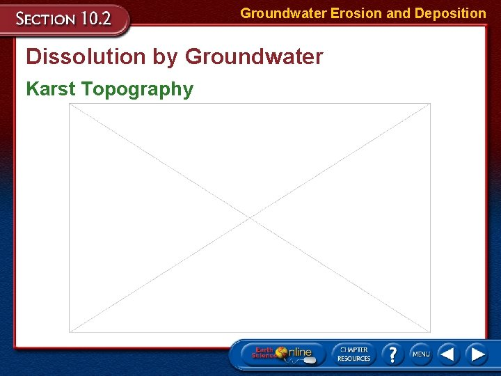 Groundwater Erosion and Deposition Dissolution by Groundwater Karst Topography
