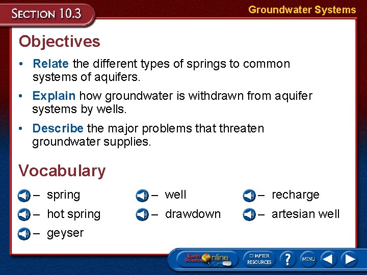 Groundwater Systems Objectives • Relate the different types of springs to common systems of